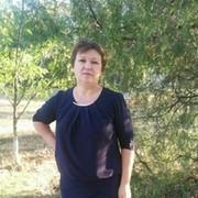 Людмила Чирвина on My World.