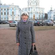 Надежда Андреева on My World.