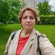 Татьяна Забалуева on My World.